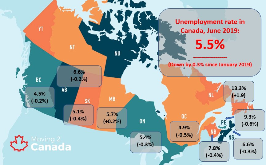 Canada's unemployment rate for June 2019