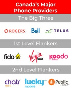 phone plans object of seniors canada